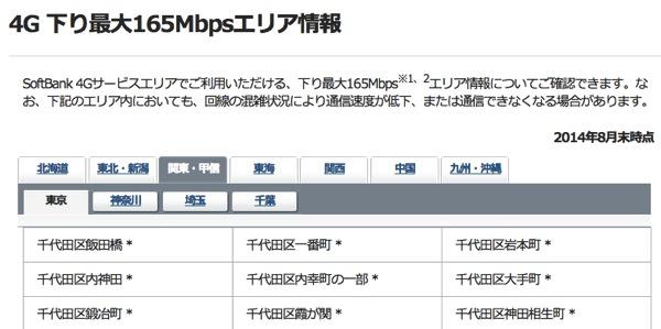 4G 下り最大165Mbpsエリア情報 サービスエリア 通信 エリア モバイル ソフトバンク