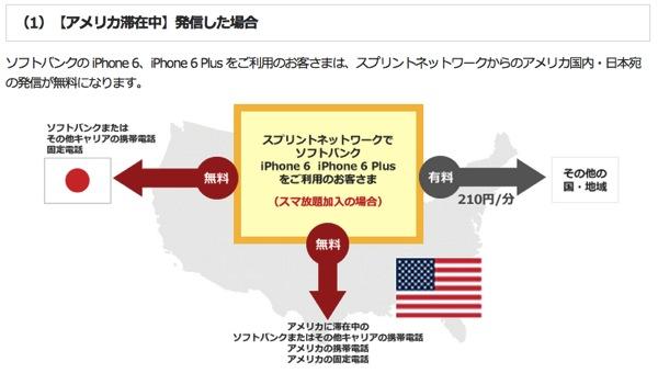 ソフトバンクモバイル『アメリカ放題』の利用方法を公開 – ネットワーク検索は自動設定、データローミングOFFで利用