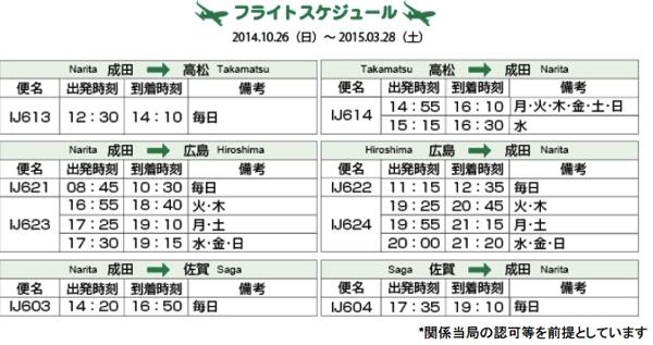 春秋航空日本:2014年冬ダイヤ