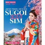 データ通信専用の『SUGOI SIM』がAmazonで販売開始!有効期間15日で2,980円