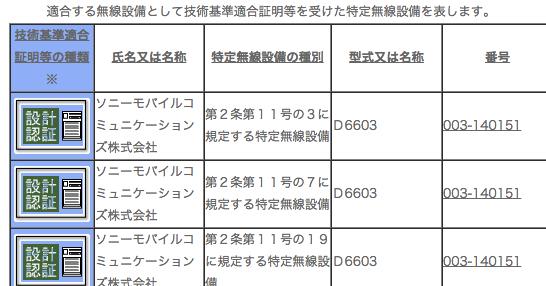 海外版のXperia Z3、Xperia Z3 Compactが技適を通過 – SIMフリー版を国内投入か?