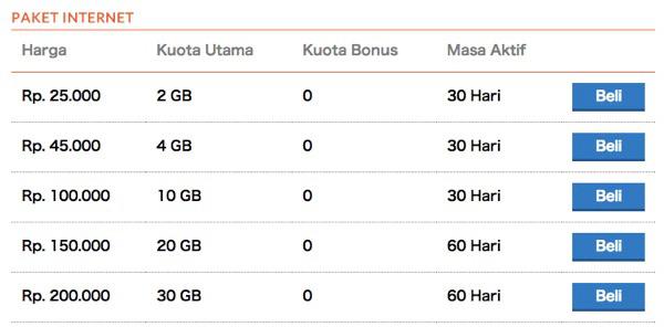 インドネシアのLTEサービス『Bolt!』のパッケージ料金が改定/最初の7日間に利用可能なデータ通信量が増加