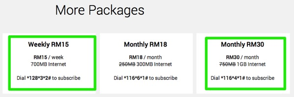 Prepaid Mobile Internet Add ons DiGi Best for Internet