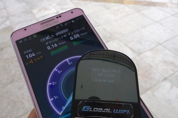 ヤンゴン市内のスーレーパゴダでスピードテスト