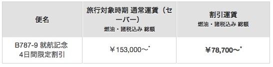 ニュージーランド航空、B787就航記念で4日限定セールを開催!成田 〜 オークランドが往復総額78,700円