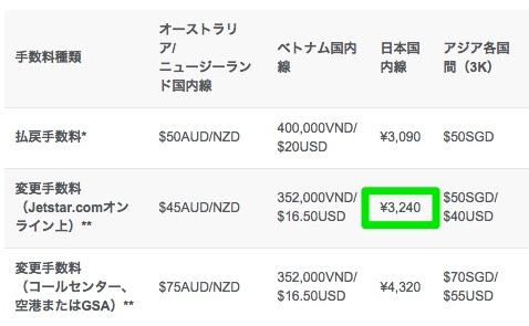 ジェットスター・ジャパン『Starter』運賃での日程変更は変更手数料3,240円 + 運賃の差額が必要