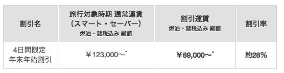 ニュージーランド航空:年末年始の成田 〜 オークランド往復が総額89,000円になる4日間限定セール!