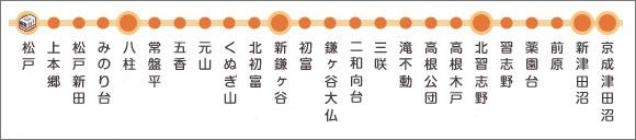 UQ、新京成線のWiMAX 2+エリア整備完了を発表