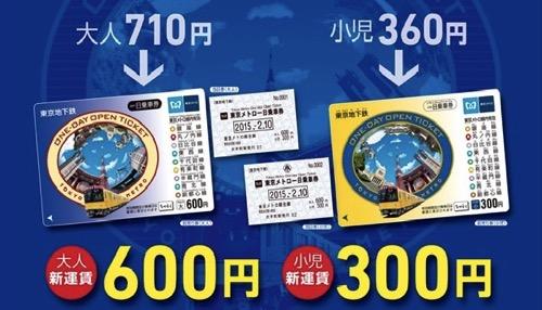 東京メトロ、1日乗車券を710円 ⇒ 600円に価格改定 – 2月10日より
