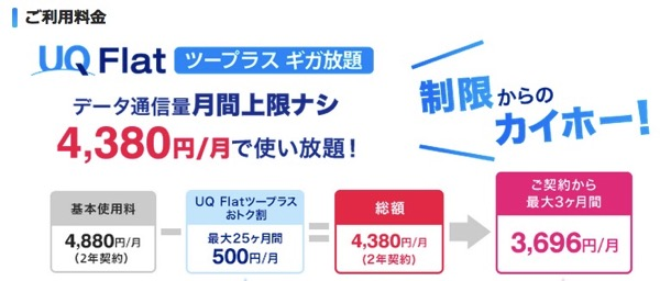 UQ、WiMAX 2+の「データ量制限なし」訴訟で敗訴、東京高裁が2万円の賠償命令
