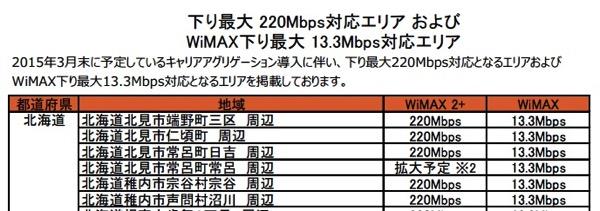 UQ、WiMAX 2+キャリアアグリゲーション対応エリア拡大を発表 – 東京/大阪/名古屋は対象外