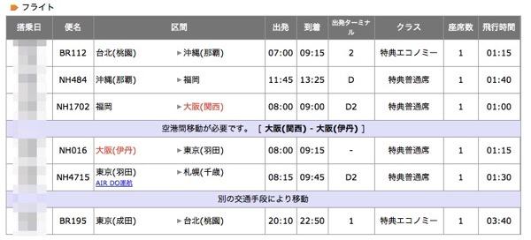 スターアライアンス特典航空券で台北発 東京往復 + 国内線4区間を22,000マイルで予約してみた