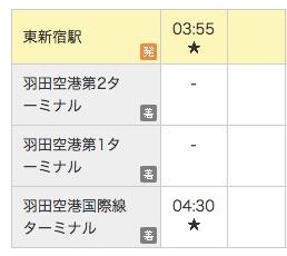 首都高中央環状線が3月7日(土)より全線開通:羽田 〜 新宿のリムジンバスの時間短縮、定額タクシーは料金改定