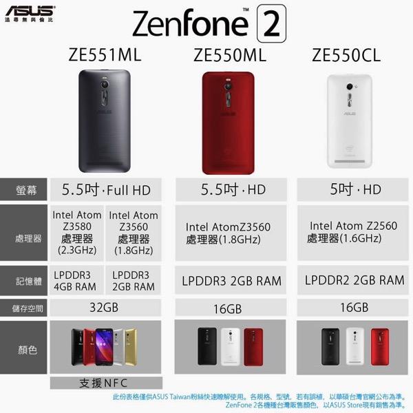 ZenFone 2スペック一覧