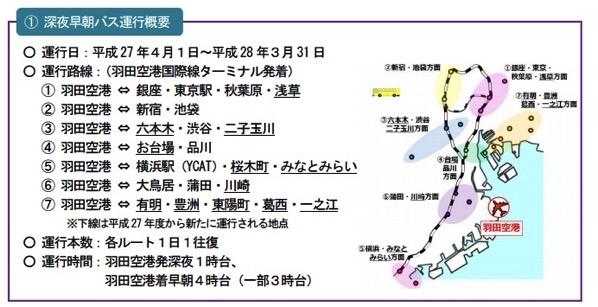 羽田空港の深夜早朝バスが4月1日より路線拡大 – お台場や葛西方面が新設、運行期間は2016年3月末までに延長