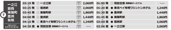 新設される羽田空港 〜 一之江駅間のバス