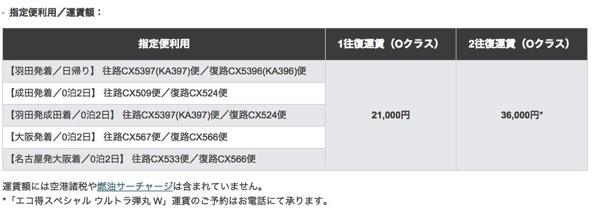 キャセイパシフィック航空:土日の香港0泊2日が往復21,000円になる「ウルトラ弾丸」航空券を発売!2往復では36,000円、羽田深夜発の日帰りもok
