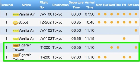 Taiwan Taoyuan International Airport Flight Timetable