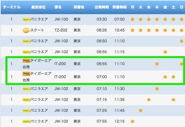 タイガーエア台湾、台北 〜 成田線を27日(金)に発表か – 公式サイトに台北 〜 成田線の表示を確認