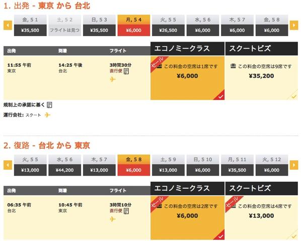 GW期間中の成田 〜 台北が片道6,000円
