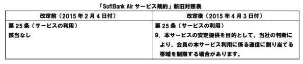 「SoftBank Airサービス規約新旧対照表」