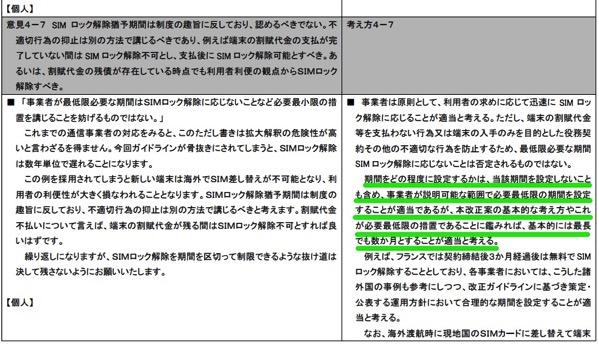 「SIM ロック解除ガイドライン」改正案に対する意見及び総務省の考え方