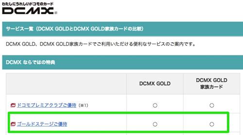 ドコモプレミアクラブが12月より改定 – DCMX GOLD契約者は3,000ポイント還元対象に