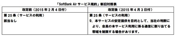 ソフトバンク、家庭向け「SoftBank Air」の規約変更で「制限なし」を撤廃