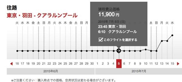羽田&成田からクアラルンプールが片道11,900円