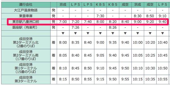 東京シャトル時刻表