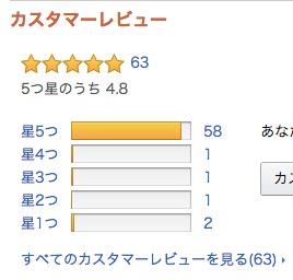 「Amazon カスタマー」に大人気のImarku製品のカスタマーレビューが不自然