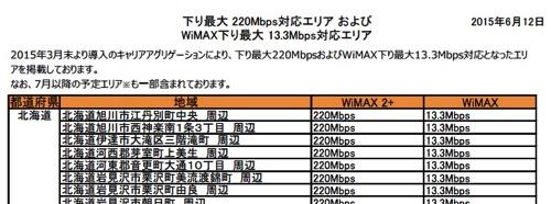 UQ、WiMAX 2+のCAによる下り最大220Mbps対応エリア拡大実績を発表 – 東京都内は未提供