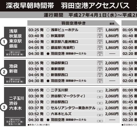 羽田空港に早朝時間対(04:00台)に到着するバス