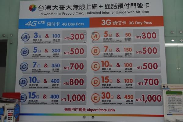 台湾モバイルのプリペイドSIMプラン