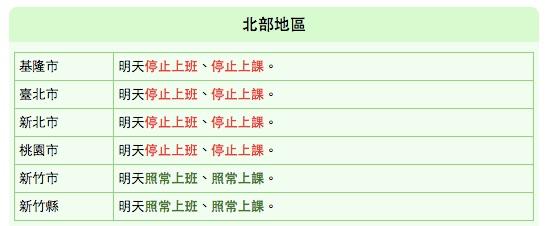 台北市など、10日(金)は台風の影響で休業・休校を発表