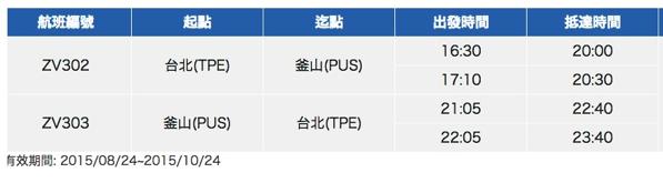 V Air:台北 〜 釜山線を新規開設