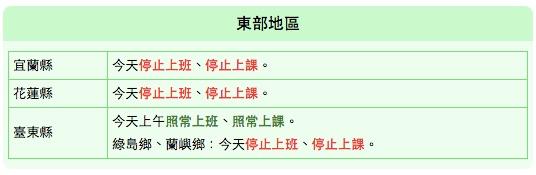 台北「小米之家」は台風の影響で8月7日に前倒し開業 – 東部エリアでは一部休業・休校も