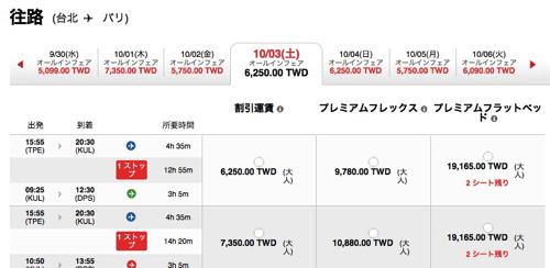 インドネシア・エアアジアX:バリ島 〜 台北線を9月末で運休に