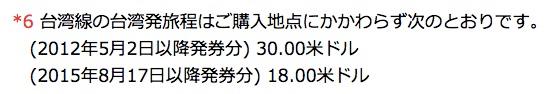 ANA、台湾発の国際線航空券で燃油サーチャージを値下げ – 往復で3,000円安く
