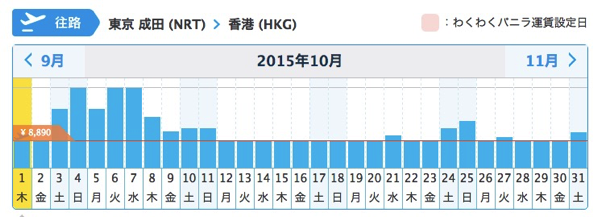 バニラエア:東京 (成田) 〜 香港の最安値検索