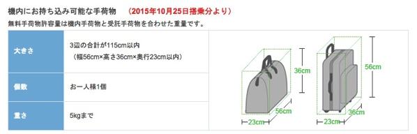 春秋航空日本、機内持込手荷物を最大5kgに厳格化 – 他社LCCの半分の重さに制限