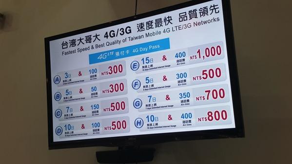 台湾モバイルのプリペイドSIM料金表