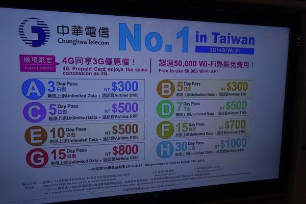 高雄空港の中華電信カウンター