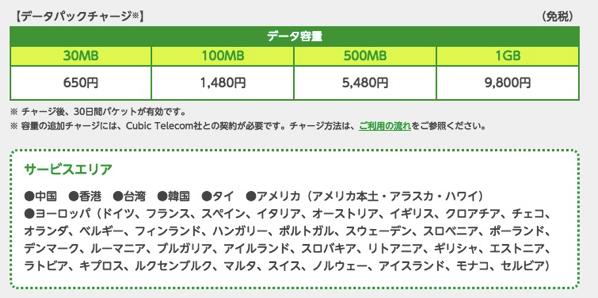 海外100か国以上で使えるmineoの海外用プリペイドSIMが販売開始 – Amazonでは3,240円