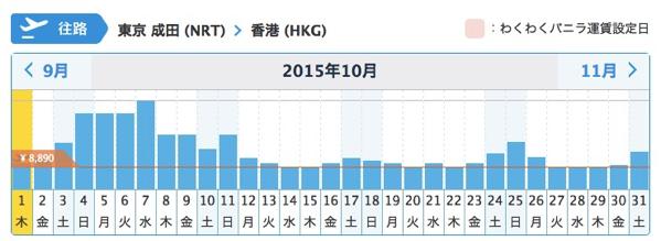 成田 - 香港の最安値検索