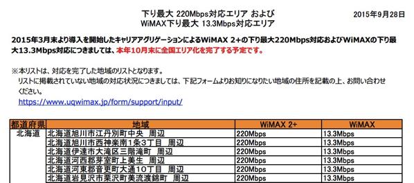 UQ、WiMAX 2+キャリアアグリゲーション対応エリア拡大状況を発表 – 東京都内は未だエリア化されず