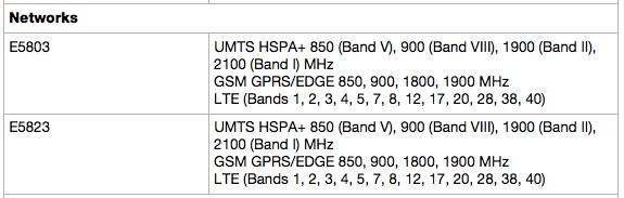 Xperia Z5 Compact(E5823)の対応周波数