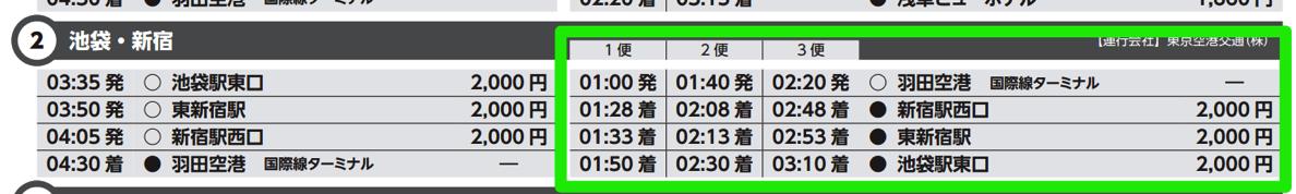 羽田空港の深夜早朝時間帯バスが10月25日よりダイヤ改正 – 空港 → 都内各地のバスが増便