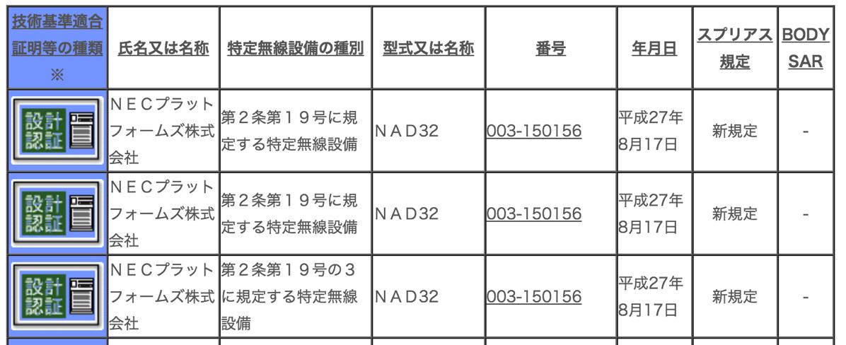 「NAD32」が技適通過 – 下り最大440Mbps対応のWiMAX 2+ルータか