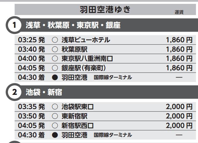 深夜バスは04:30前後に羽田空港に到着